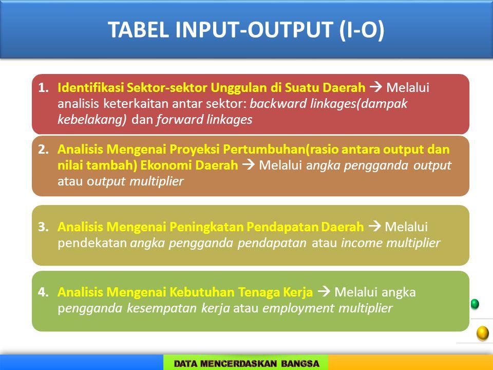 TABEL INPUT-OUTPUT (I-O) 1.Identifikasi Sektor-sektor Unggulan di Suatu Daerah  Melalui analisis keterkaitan antar sektor: backward linkages(dampak kebelakang) dan forward linkages 2.