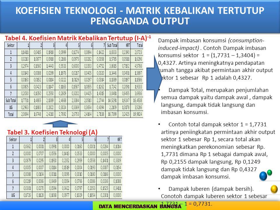 KOEFISIEN TEKNOLOGI - MATRIK KEBALIKAN TERTUTUP PENGGANDA OUTPUT KOEFISIEN TEKNOLOGI - MATRIK KEBALIKAN TERTUTUP PENGGANDA OUTPUT Tabel 3. Koefisien T