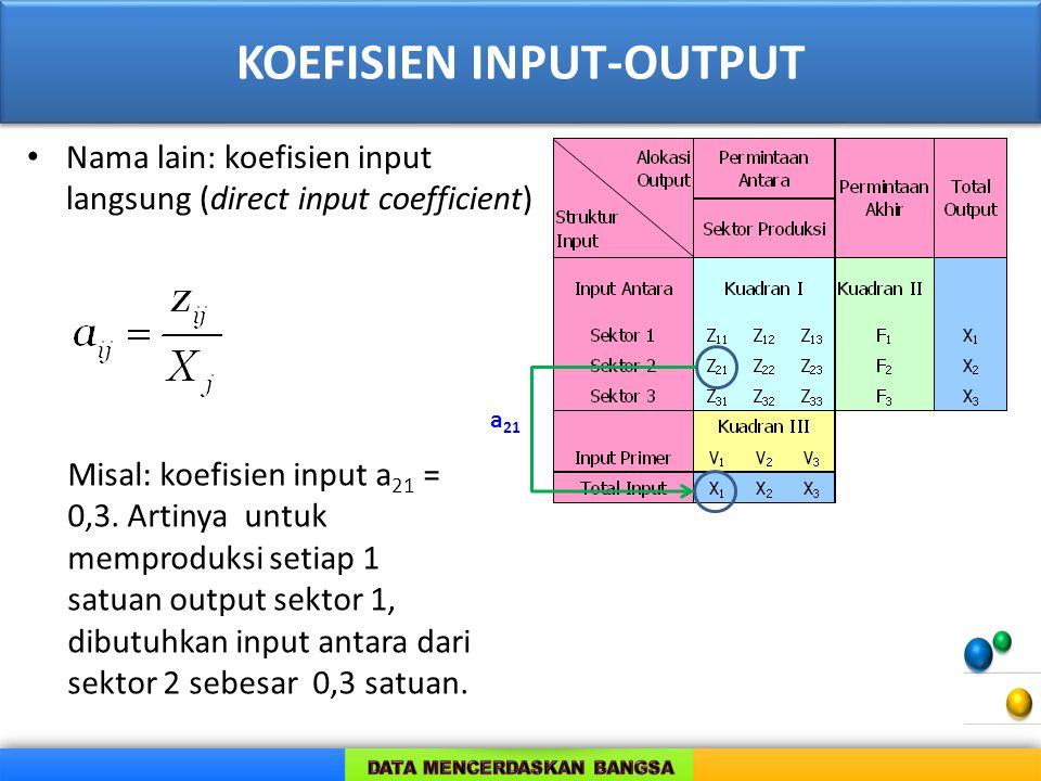 KOEFISIEN INPUT-OUTPUT Nama lain: koefisien input langsung (direct input coefficient) Misal: koefisien input a 21 = 0,3.