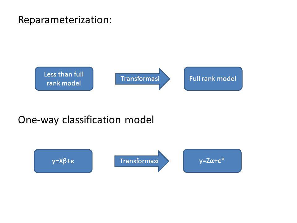 Reparameterization: One-way classification model Transformasi Less than full rank model Full rank model Transformasi y=Xβ+ε y=Zα+ε*