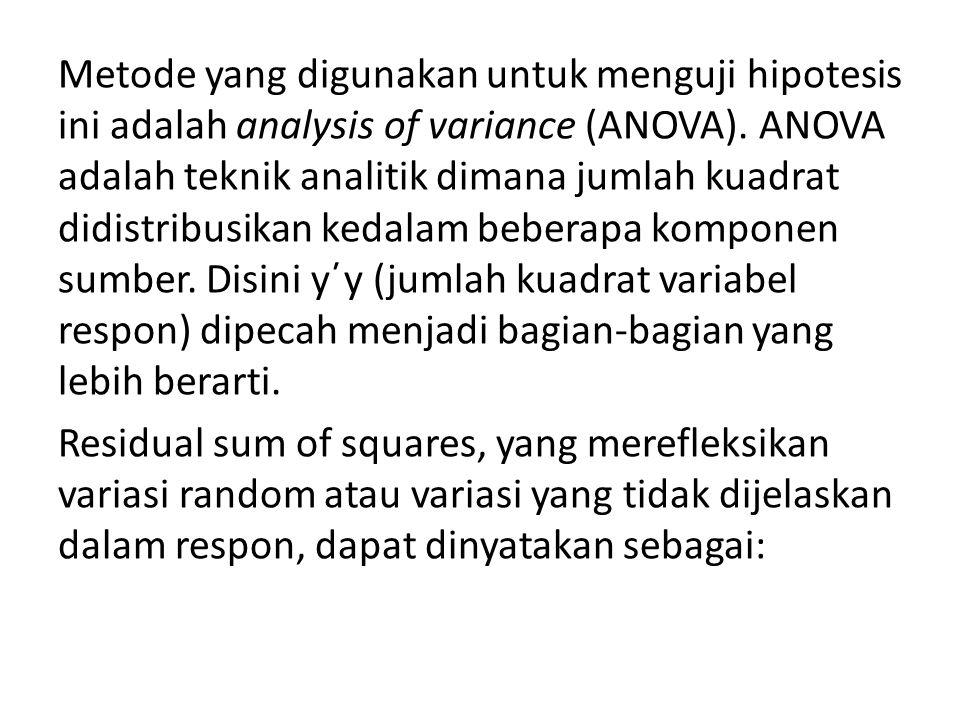 Metode yang digunakan untuk menguji hipotesis ini adalah analysis of variance (ANOVA). ANOVA adalah teknik analitik dimana jumlah kuadrat didistribusi