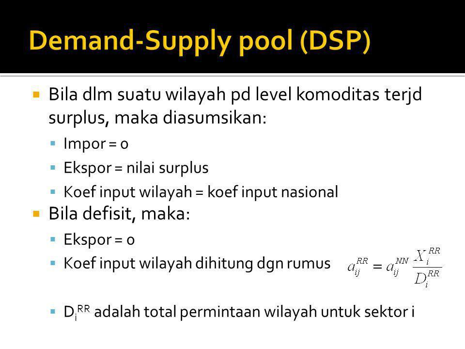 Bila dlm suatu wilayah pd level komoditas terjd surplus, maka diasumsikan:  Impor = 0  Ekspor = nilai surplus  Koef input wilayah = koef input nasional  Bila defisit, maka:  Ekspor = 0  Koef input wilayah dihitung dgn rumus  D i RR adalah total permintaan wilayah untuk sektor i