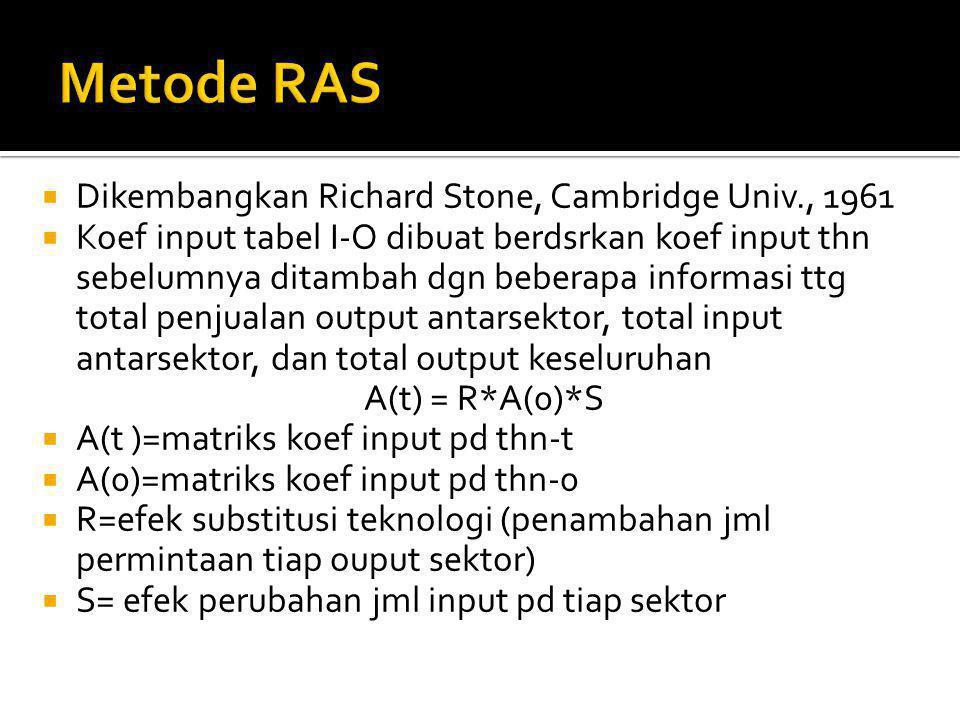  Dikembangkan Richard Stone, Cambridge Univ., 1961  Koef input tabel I-O dibuat berdsrkan koef input thn sebelumnya ditambah dgn beberapa informasi ttg total penjualan output antarsektor, total input antarsektor, dan total output keseluruhan A(t) = R*A(0)*S  A(t )=matriks koef input pd thn-t  A(0)=matriks koef input pd thn-0  R=efek substitusi teknologi (penambahan jml permintaan tiap ouput sektor)  S= efek perubahan jml input pd tiap sektor