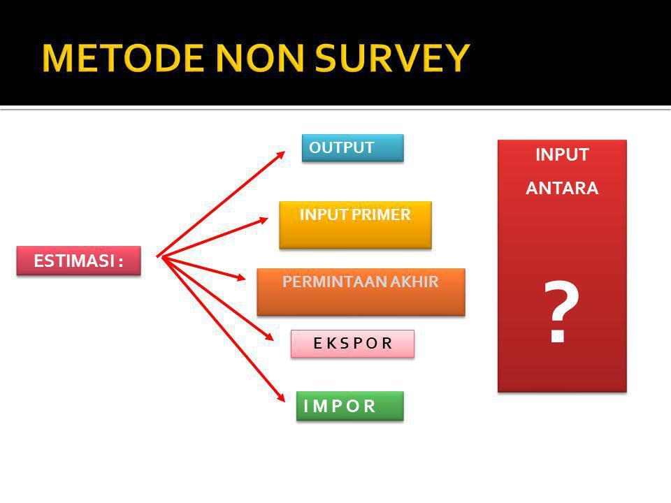 ESTIMASI : OUTPUT INPUT PRIMER PERMINTAAN AKHIR E K S P O R I M P O R INPUT ANTARA ? INPUT ANTARA ?