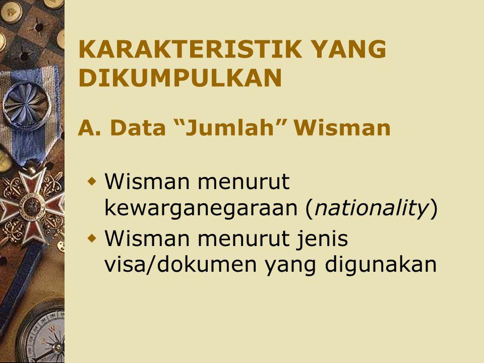 """KARAKTERISTIK YANG DIKUMPULKAN A. Data """"Jumlah"""" Wisman  Wisman menurut kewarganegaraan (nationality)  Wisman menurut jenis visa/dokumen yang digunak"""