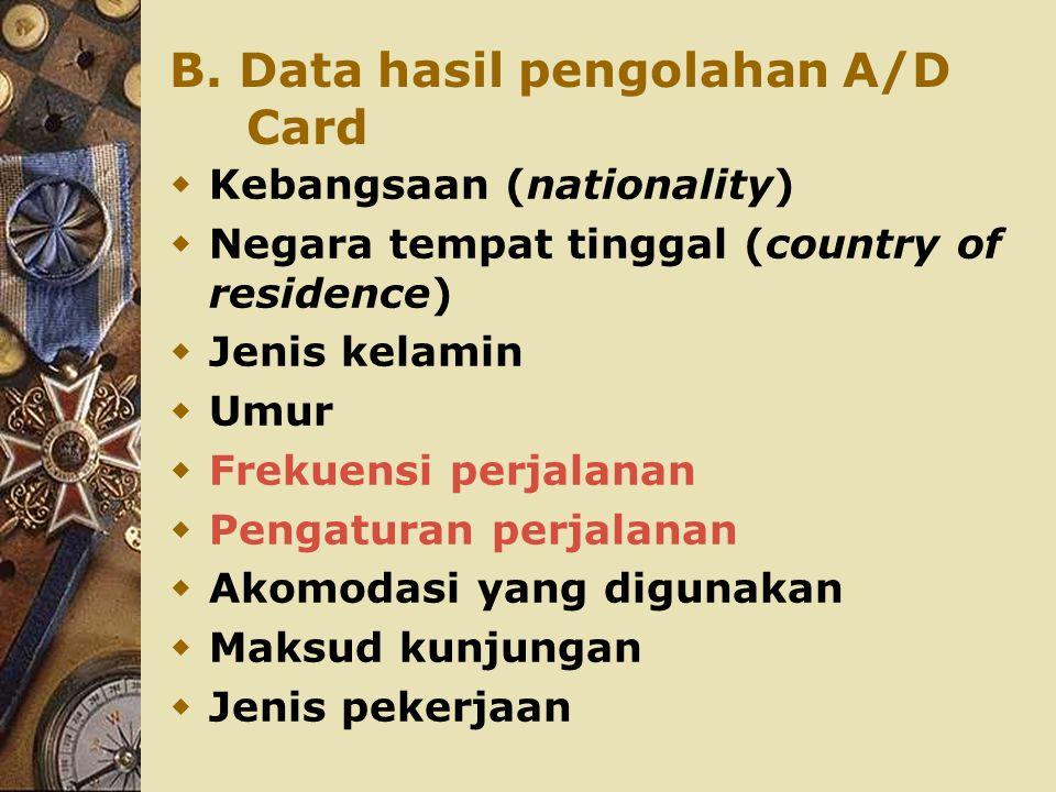 B. Data hasil pengolahan A/D Card  Kebangsaan (nationality)  Negara tempat tinggal (country of residence)  Jenis kelamin  Umur  Frekuensi perjala