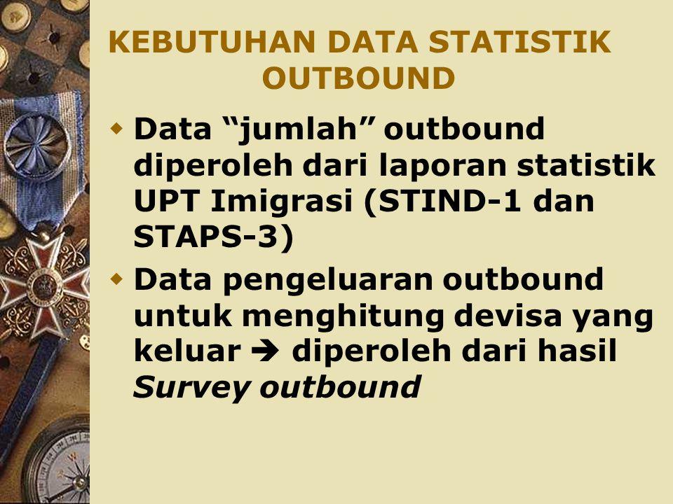 """KEBUTUHAN DATA STATISTIK OUTBOUND  Data """"jumlah"""" outbound diperoleh dari laporan statistik UPT Imigrasi (STIND-1 dan STAPS-3)  Data pengeluaran outb"""
