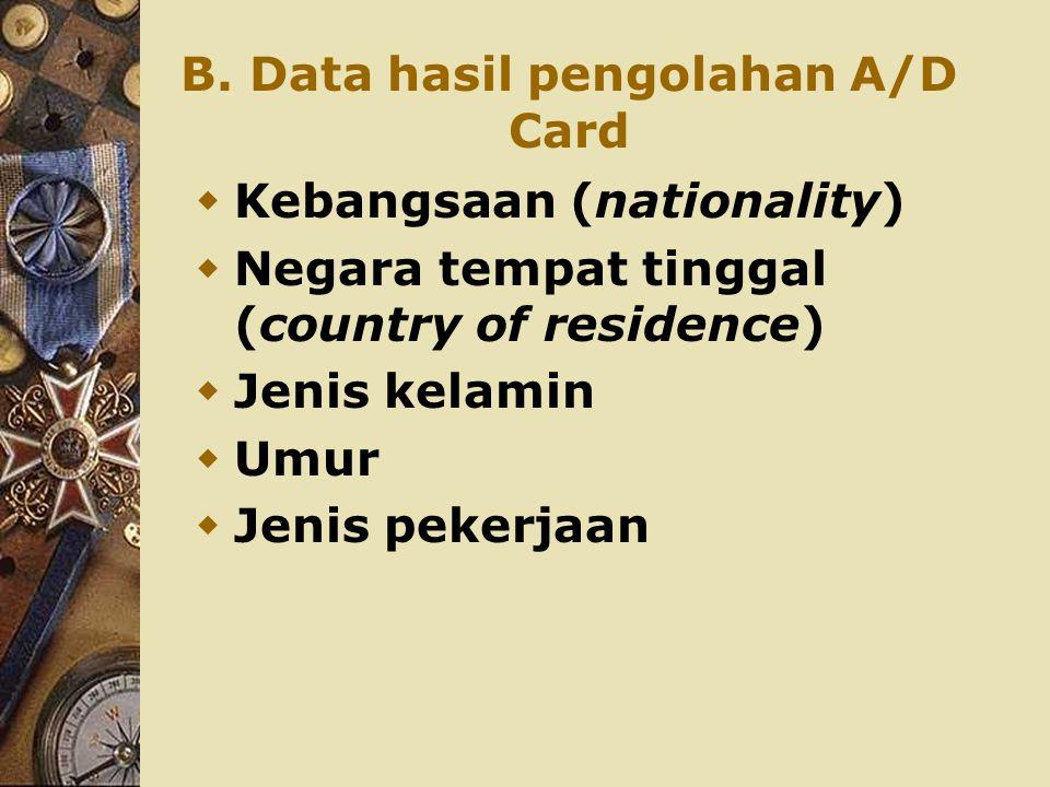 B. Data hasil pengolahan A/D Card  Kebangsaan (nationality)  Negara tempat tinggal (country of residence)  Jenis kelamin  Umur  Jenis pekerjaan