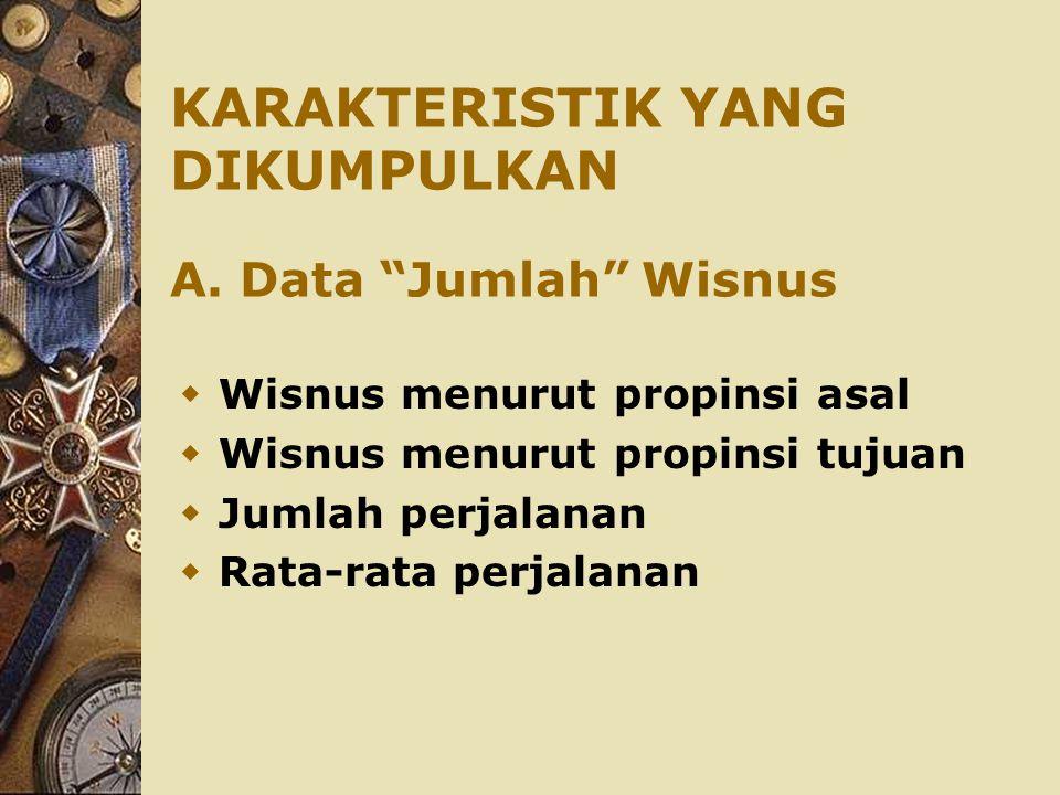 """KARAKTERISTIK YANG DIKUMPULKAN A. Data """"Jumlah"""" Wisnus  Wisnus menurut propinsi asal  Wisnus menurut propinsi tujuan  Jumlah perjalanan  Rata-rata"""