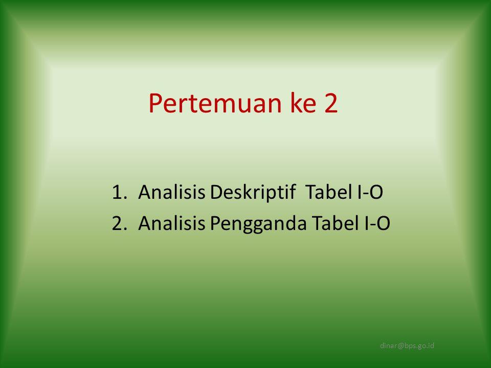 Koefisien input-output (i-o coefficient) Nama lain: koefisien input langsung (direct input coefficient) a 32 = 0,3 berarti untuk memproduksi setiap Rp 1 output sektor 2, dibutuhkan input antara dari sektor 3 sebesar 30 sen