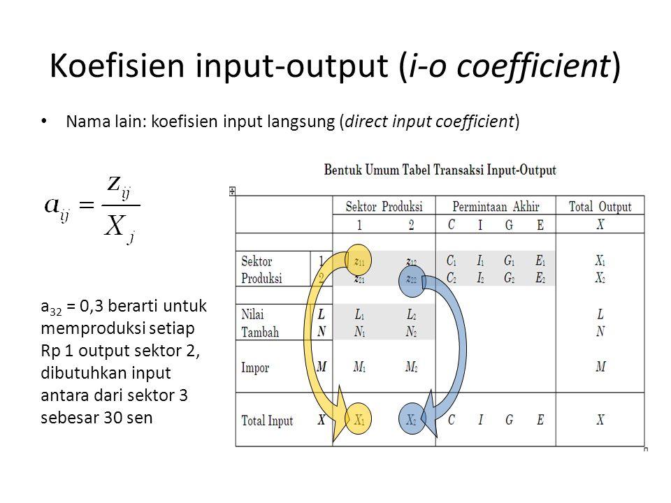 Analisis angka pengganda (multiplier)