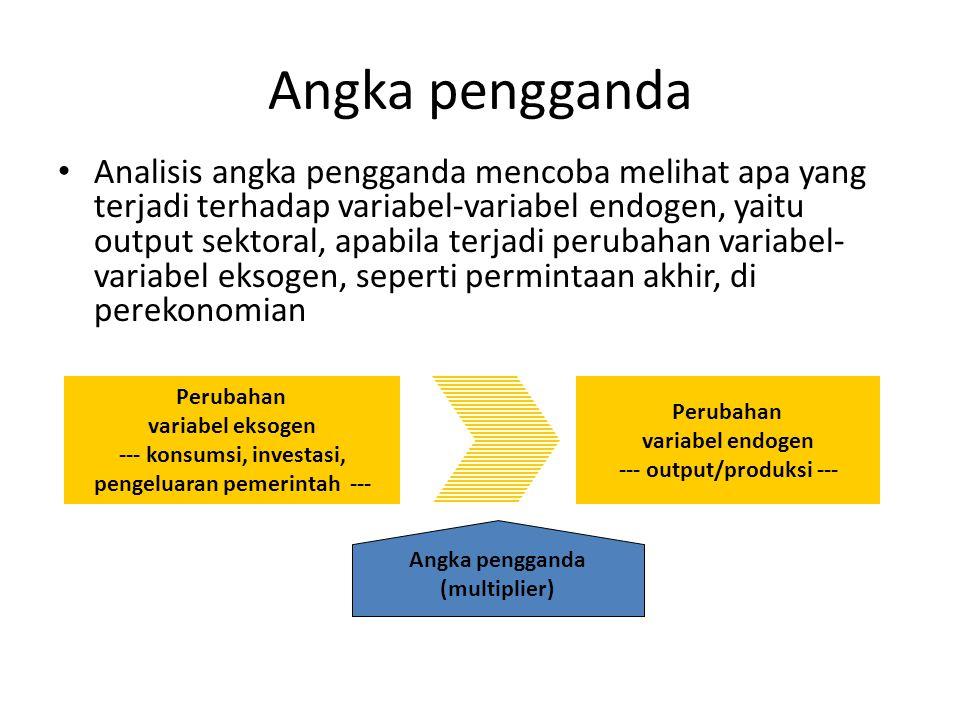 Dalam bentuk tambahan (incremental)