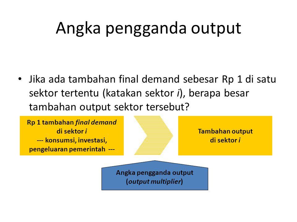 Tiga macam angka pengganda Pengganda output (output multiplier) Pengganda pendapatan rumah tangga (income multiplier) Pengganda tenaga kerja (employment multiplier)