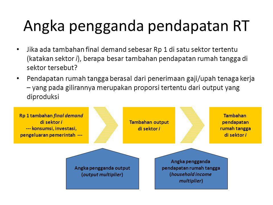 Untuk sektor 2, dan seterusnya … Dengan cara yang sama, jika terdapat tambahan final demand sebesar Rp 1 untuk sektor 2, sementara final demand sektor