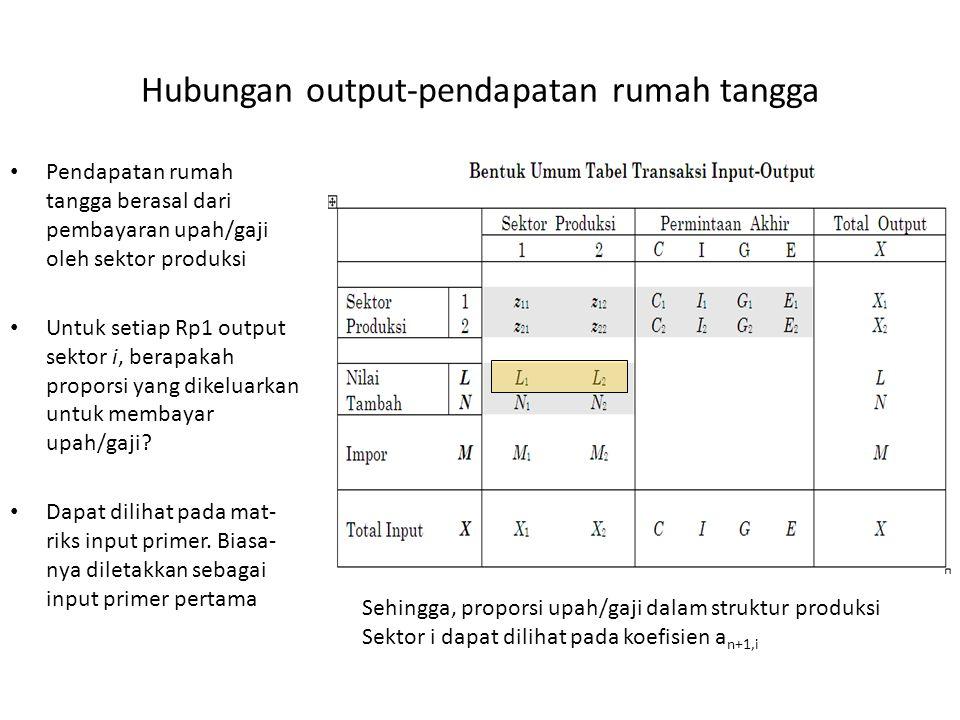 Angka pengganda pendapatan RT Jika ada tambahan final demand sebesar Rp 1 di satu sektor tertentu (katakan sektor i), berapa besar tambahan pendapatan