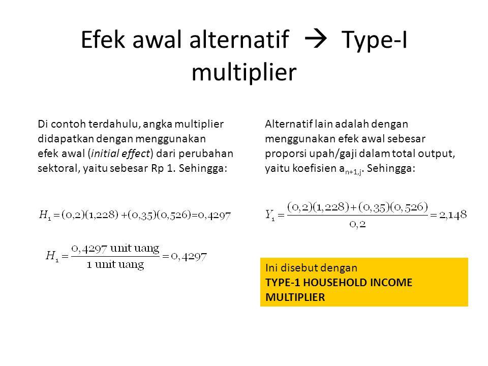 Dari contoh kasus hipotetis terdahulu Tambahan pendapatan rumah tangga: Ini adalah SIMPLE HOUSEHOLD INCOME MULTIPLIER, dinotasikan: