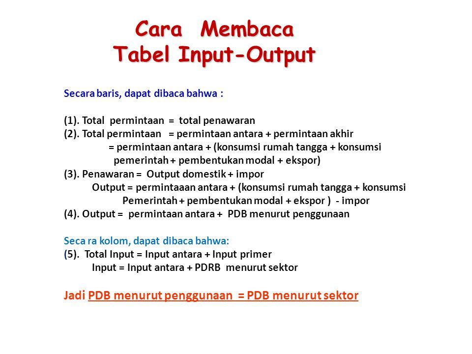 Tabel Input-Output Tabel I-O adalah suatu tabel yang menyajikan informasi tentang transaksi barang dan jasa yang terjadi antar sektor produksi di dalam suatu ekonomi dalam bentuk penyajian berupa matriks.