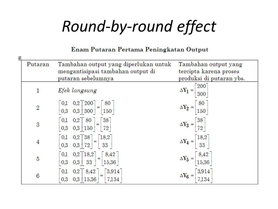 Efek langsung dan tidak langsung Jika terjadi tambahan permintaan akhir tentunya tambahan tersebut haruslah diproduksi, dan otomatis menjadi tambahan
