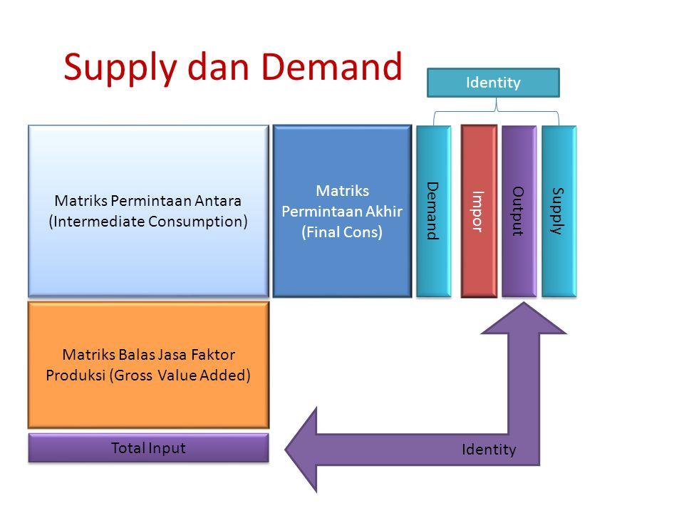 Supply dan Demand Matriks Permintaan Antara (Intermediate Consumption) Matriks Permintaan Antara (Intermediate Consumption) Matriks Permintaan Akhir (Final Cons) Matriks Balas Jasa Faktor Produksi (Gross Value Added) Total Input Demand Impor Output Supply Identity
