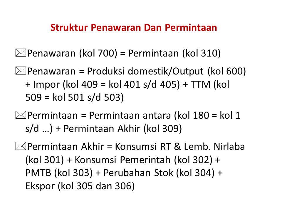 Struktur Penawaran Dan Permintaan *Penawaran (kol 700) = Permintaan (kol 310) *Penawaran = Produksi domestik/Output (kol 600) + Impor (kol 409 = kol 401 s/d 405) + TTM (kol 509 = kol 501 s/d 503) *Permintaan = Permintaan antara (kol 180 = kol 1 s/d …) + Permintaan Akhir (kol 309) *Permintaan Akhir = Konsumsi RT & Lemb.