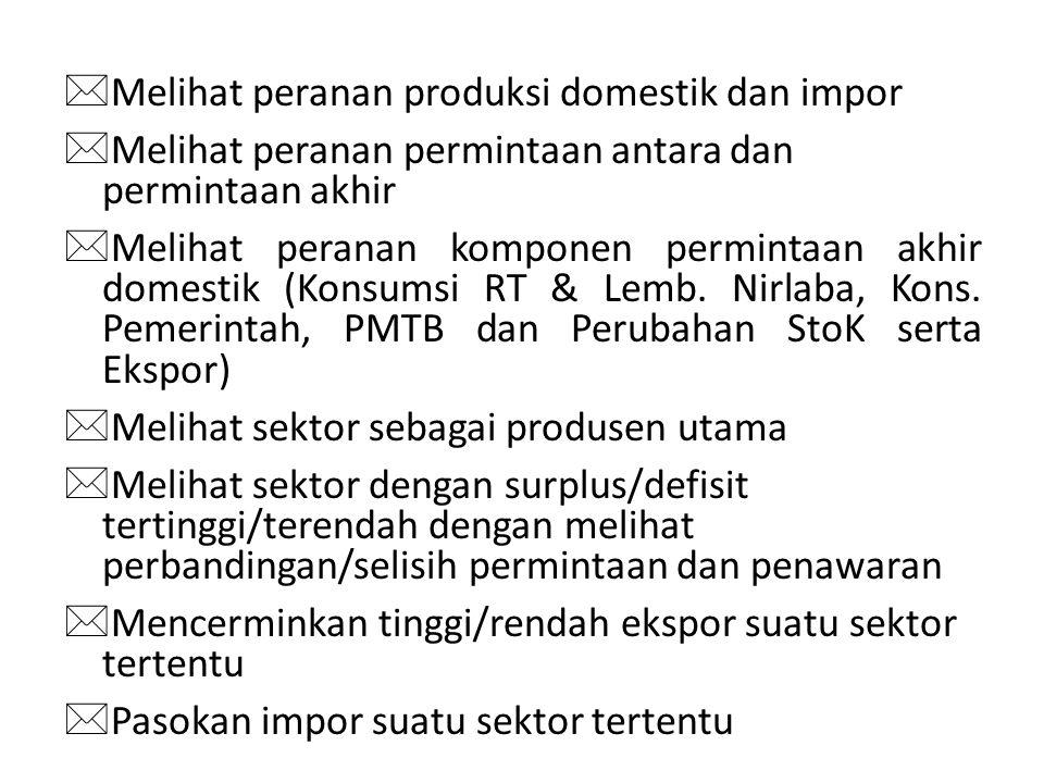 *Melihat peranan produksi domestik dan impor *Melihat peranan permintaan antara dan permintaan akhir *Melihat peranan komponen permintaan akhir domestik (Konsumsi RT & Lemb.