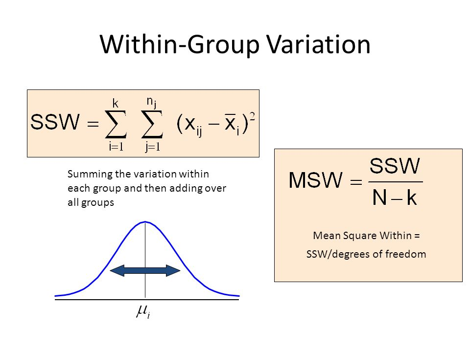 Within-Group Variation Summing the variation within each group and then adding over all groups Mean Square Within = SSW/degrees of freedom