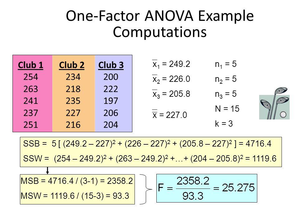 One-Factor ANOVA Example Computations Club 1 Club 2 Club 3 254 234 200 263 218 222 241 235 197 237 227 206 251 216 204 x 1 = 249.2 x 2 = 226.0 x 3 = 2
