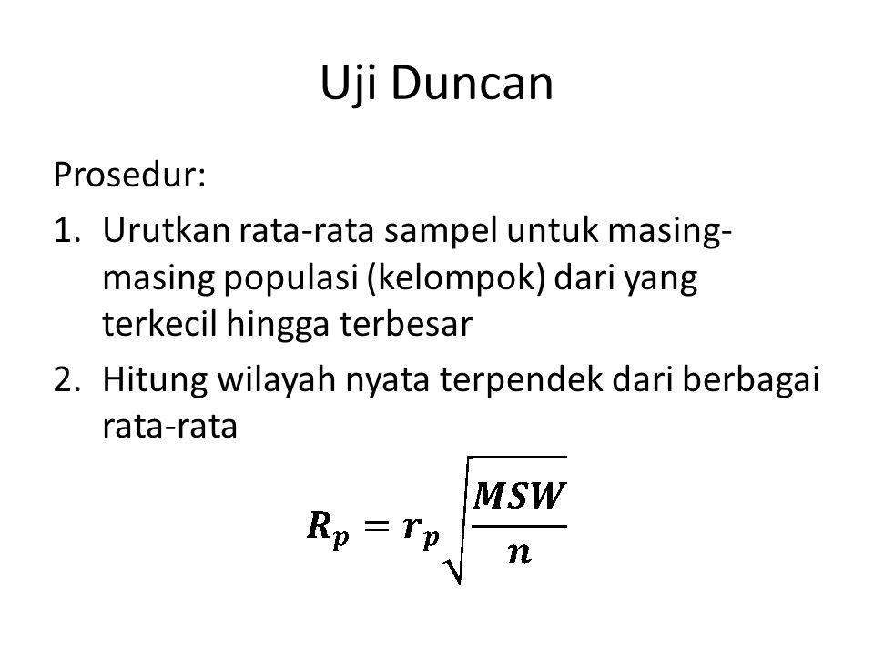 Uji Duncan Prosedur: 1.Urutkan rata-rata sampel untuk masing- masing populasi (kelompok) dari yang terkecil hingga terbesar 2.Hitung wilayah nyata ter