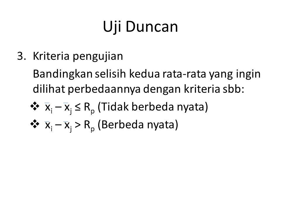 Uji Duncan 3.Kriteria pengujian Bandingkan selisih kedua rata-rata yang ingin dilihat perbedaannya dengan kriteria sbb:  x i – x j ≤ R p (Tidak berbe