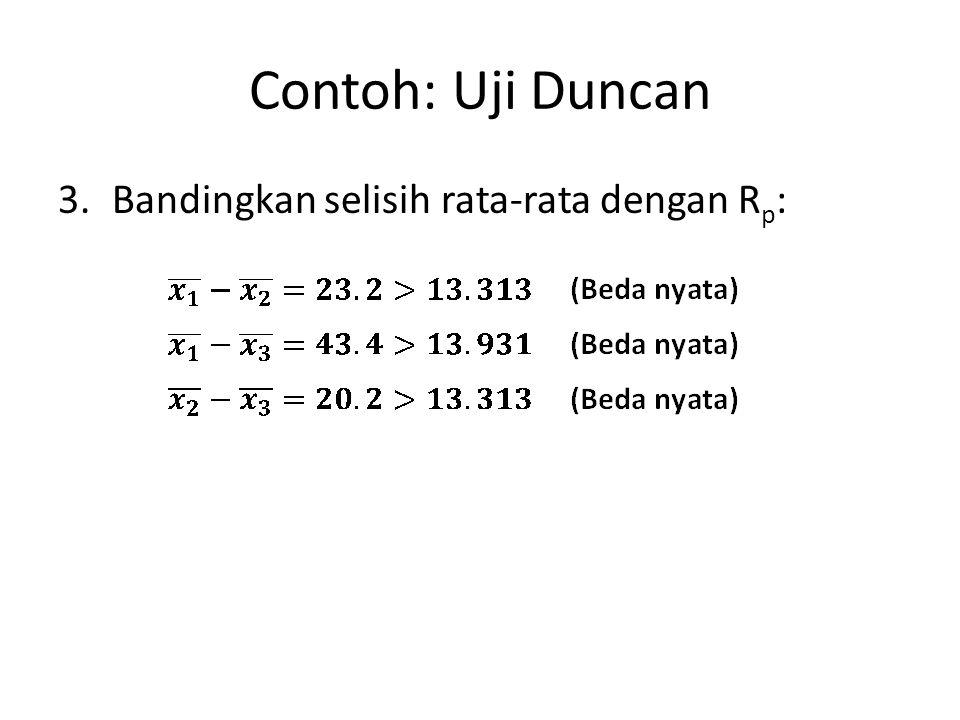 Contoh: Uji Duncan 3.Bandingkan selisih rata-rata dengan R p :