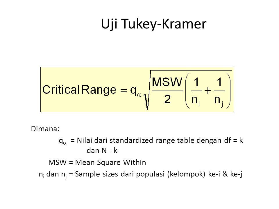 Uji Tukey-Kramer Dimana: q  = Nilai dari standardized range table dengan df = k dan N - k MSW = Mean Square Within n i dan n j = Sample sizes dari po