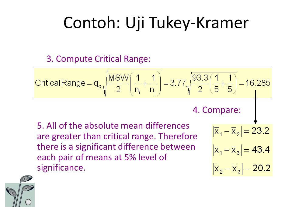 Contoh: Uji Tukey-Kramer 5.All of the absolute mean differences are greater than critical range.