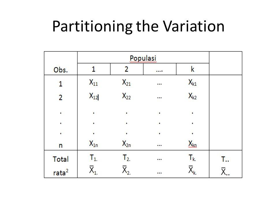 Uji Duncan 3.Kriteria pengujian Bandingkan selisih kedua rata-rata yang ingin dilihat perbedaannya dengan kriteria sbb:  x i – x j ≤ R p (Tidak berbeda nyata)  x i – x j > R p (Berbeda nyata)