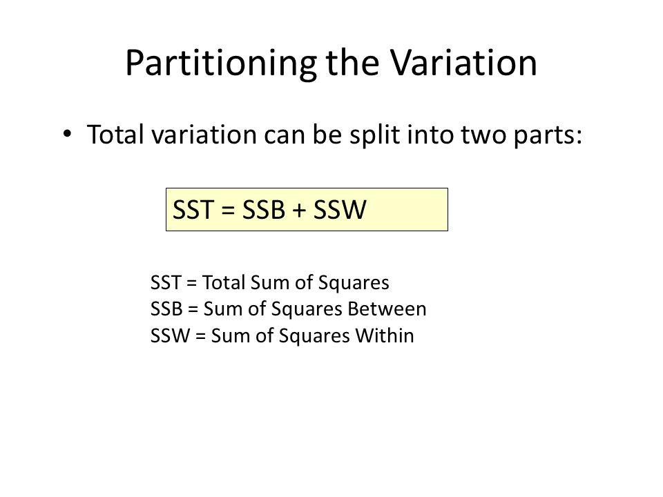 Partitioning the Variation Total Variation = jumlah kuadrat total (SST), yang mengukur keragaman total dalam data Within-Sample Variation = kergaman di dalam masing-masing kelompok populasi (SSW) Between-Sample Variation = keragaman antar kelompok populasi (SSB) SST = SSB + SSW (continued)