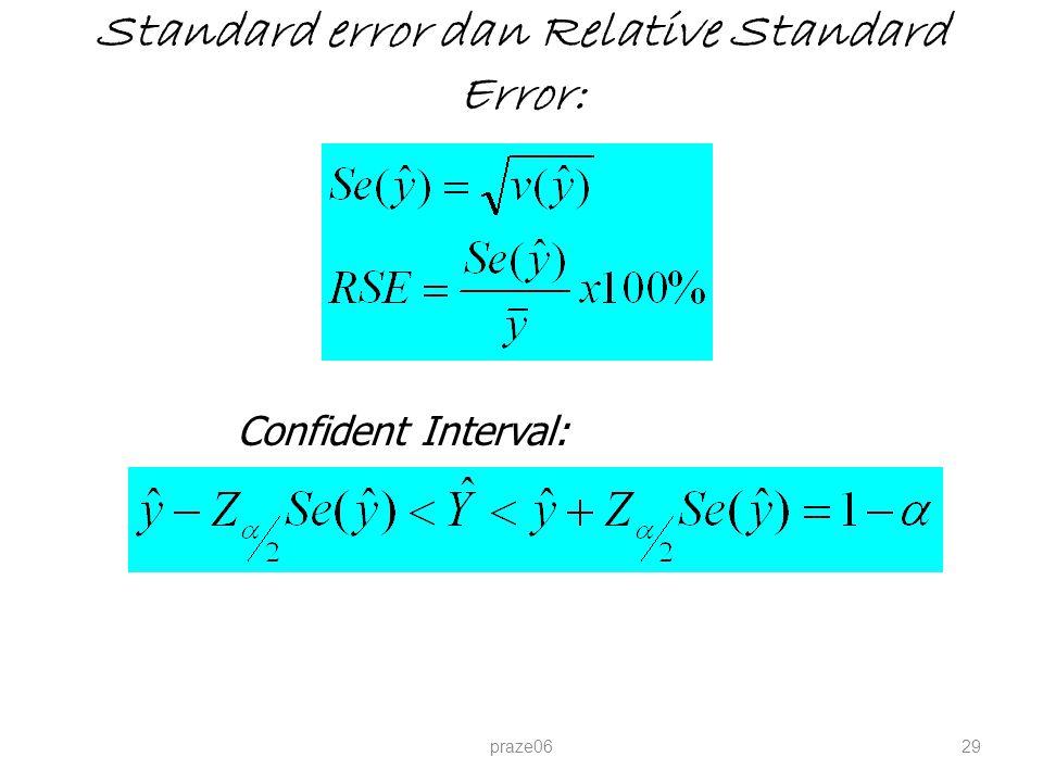 Standard error dan Relative Standard Error: praze0629 Confident Interval: