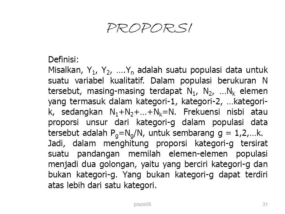 praze0631 PROPORSI Definisi: Misalkan, Y 1, Y 2, ….Y n adalah suatu populasi data untuk suatu variabel kualitatif. Dalam populasi berukuran N tersebut