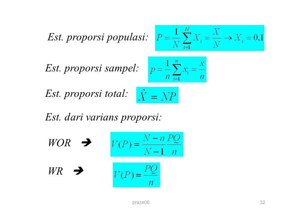 praze0632 Est. proporsi populasi: Est. proporsi sampel: Est. proporsi total: Est. dari varians proporsi: WOR  WR 