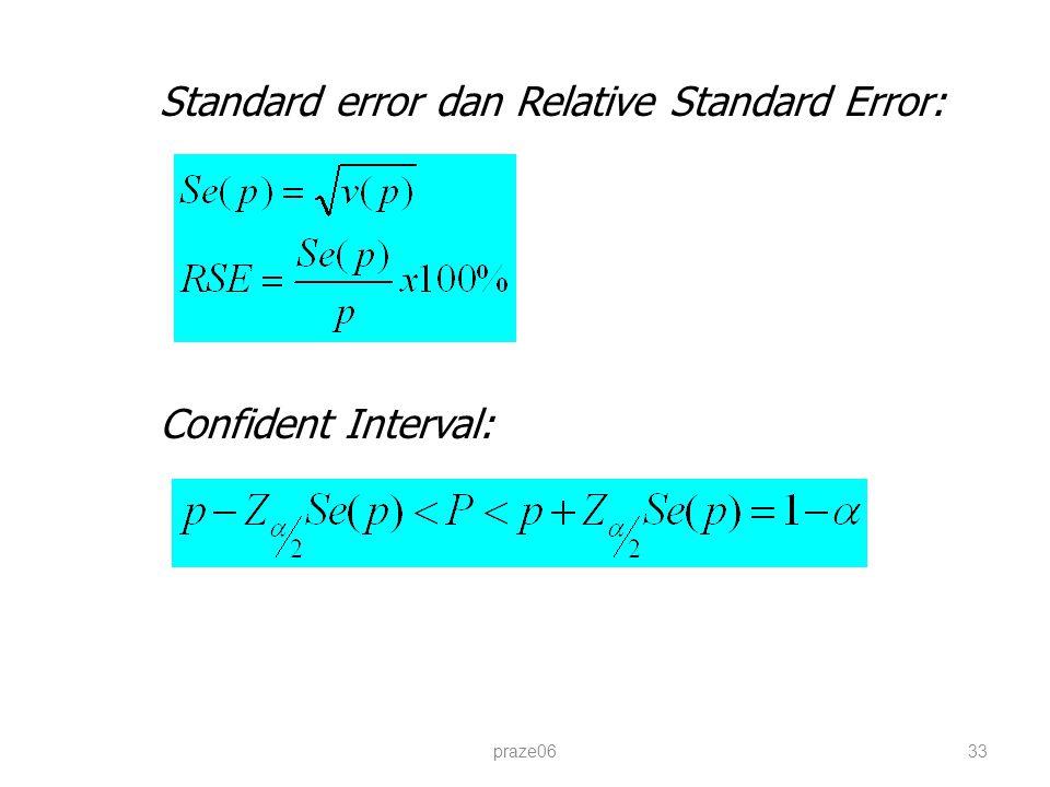 praze0633 Standard error dan Relative Standard Error: Confident Interval: