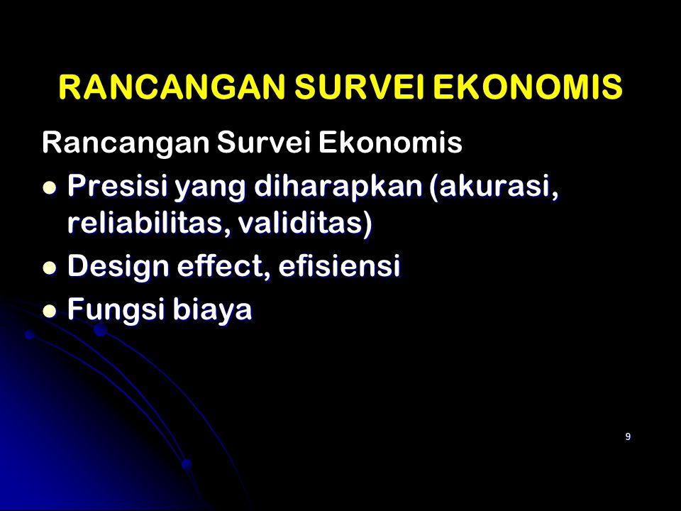 10 The Economic Design Survey / Rancangan Survei Ekonomis  Penentuan Besarnya Sampel  Bagaimana penentuan besarnya sample untuk berbagai teknik sampling untuk berbagai teknik sampling  Penentuan sample dengan fixed variance dan fixed cost (m opt.