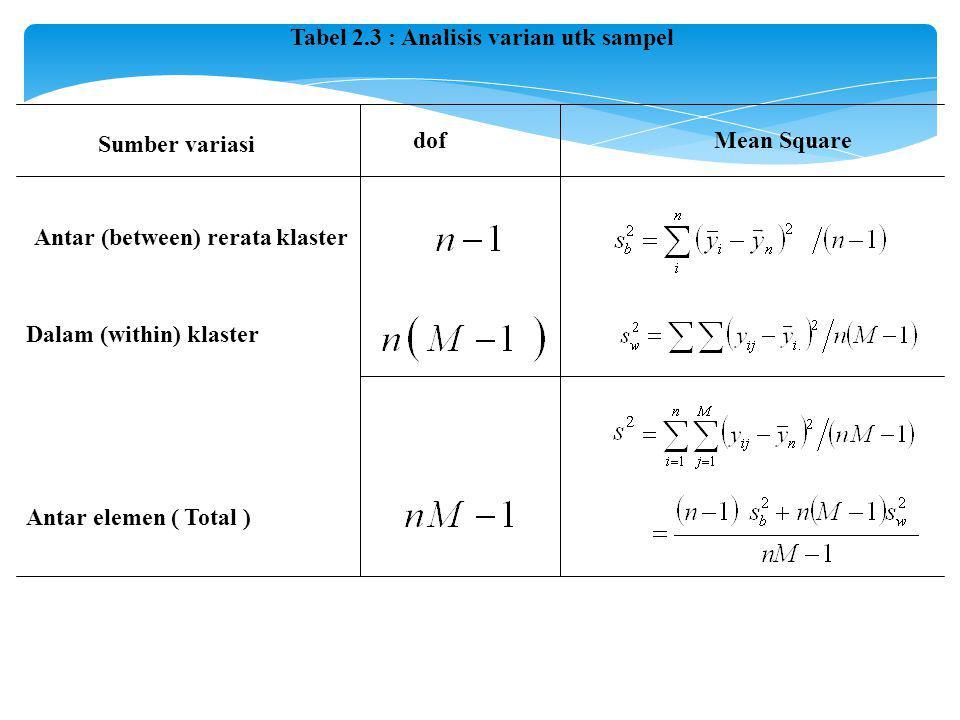 Tabel 2.3 : Analisis varian utk sampel Antar (between) rerata klaster Dalam (within) klaster Antar elemen ( Total ) dofMean Square Sumber variasi