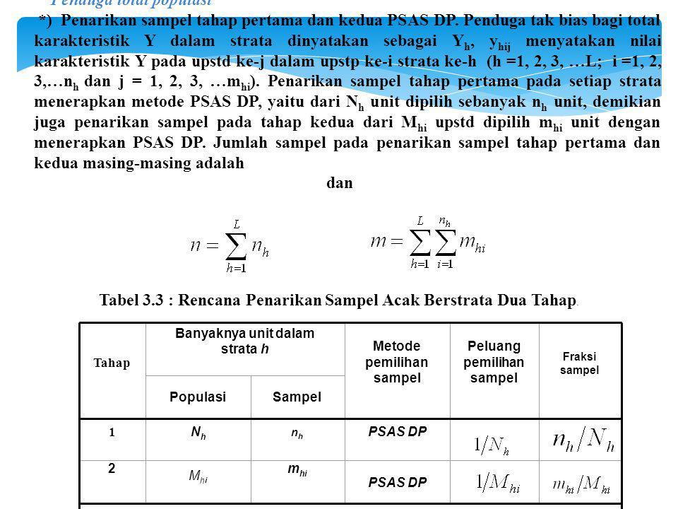 Penduga total populasi *) Penarikan sampel tahap pertama dan kedua PSAS DP.