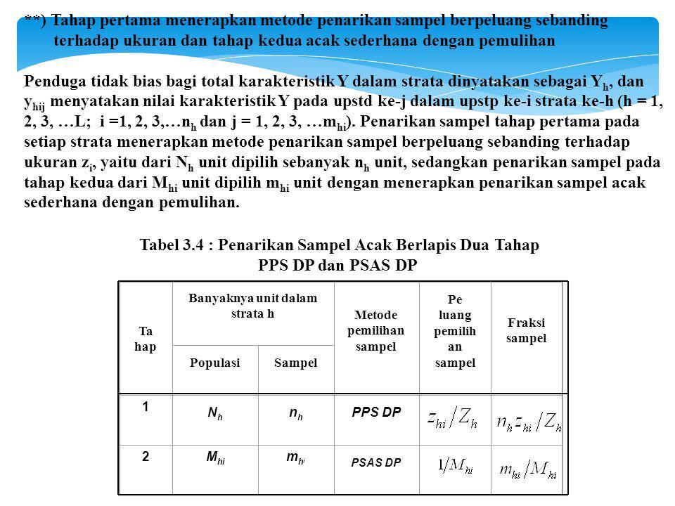 **) Tahap pertama menerapkan metode penarikan sampel berpeluang sebanding terhadap ukuran dan tahap kedua acak sederhana dengan pemulihan Penduga tidak bias bagi total karakteristik Y dalam strata dinyatakan sebagai Y h, dan y hij menyatakan nilai karakteristik Y pada upstd ke-j dalam upstp ke-i strata ke-h (h = 1, 2, 3, …L; i =1, 2, 3,…n h dan j = 1, 2, 3, …m hi ).
