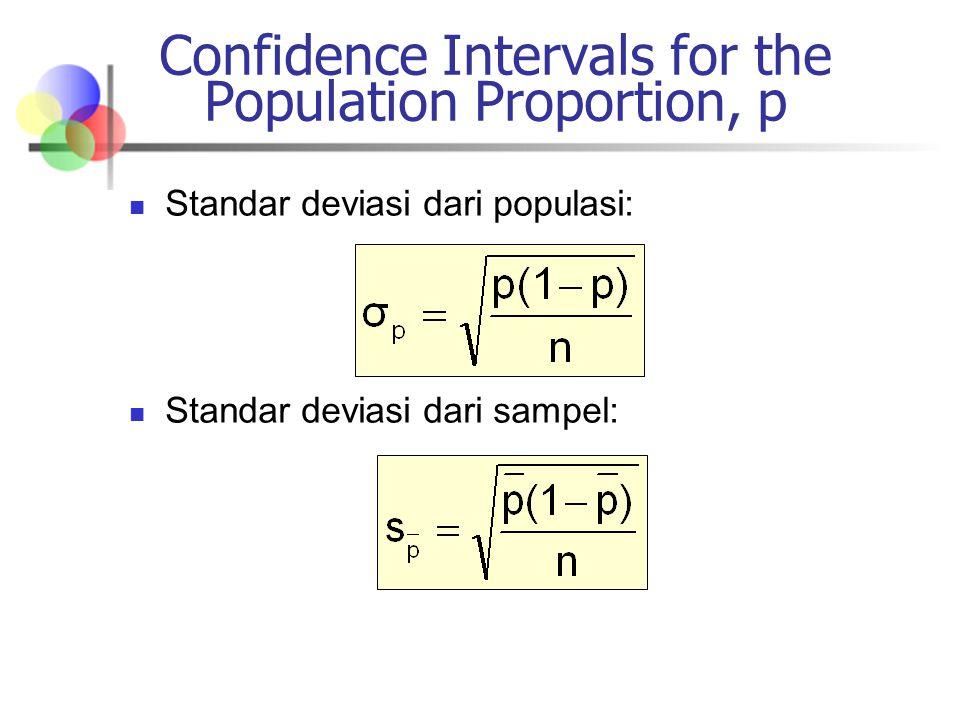 Confidence Intervals for the Population Proportion, p Standar deviasi dari populasi: Standar deviasi dari sampel: