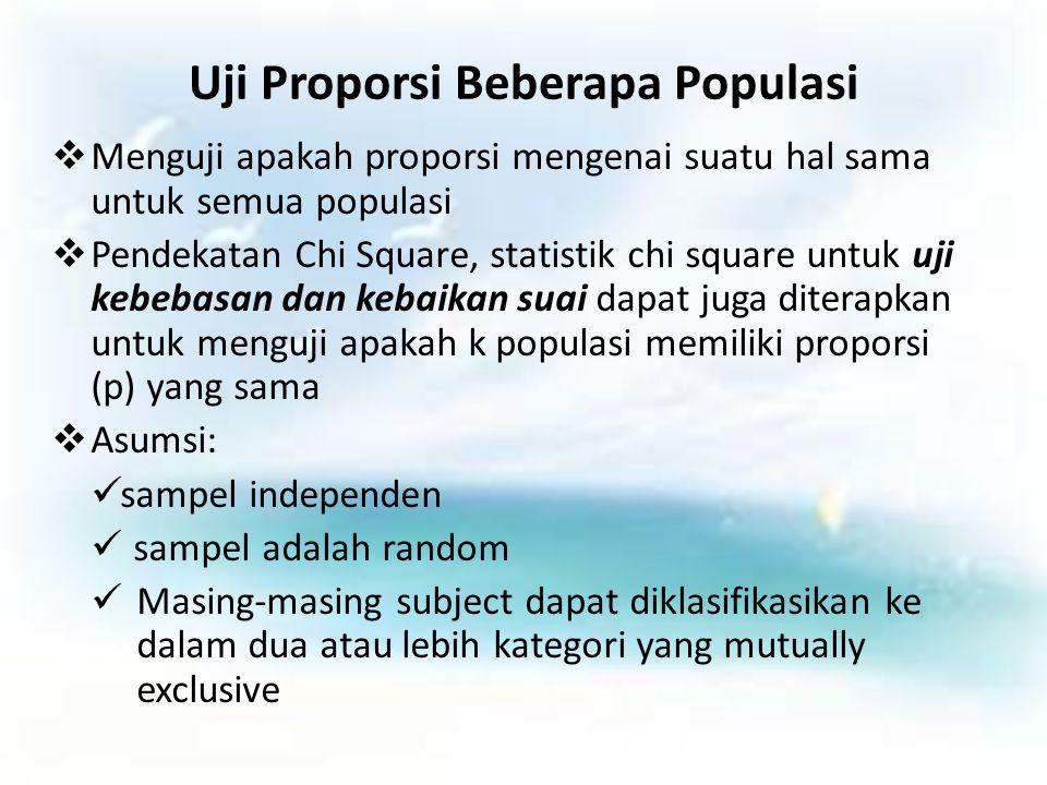Uji Proporsi Beberapa Populasi  Menguji apakah proporsi mengenai suatu hal sama untuk semua populasi  Pendekatan Chi Square, statistik chi square un