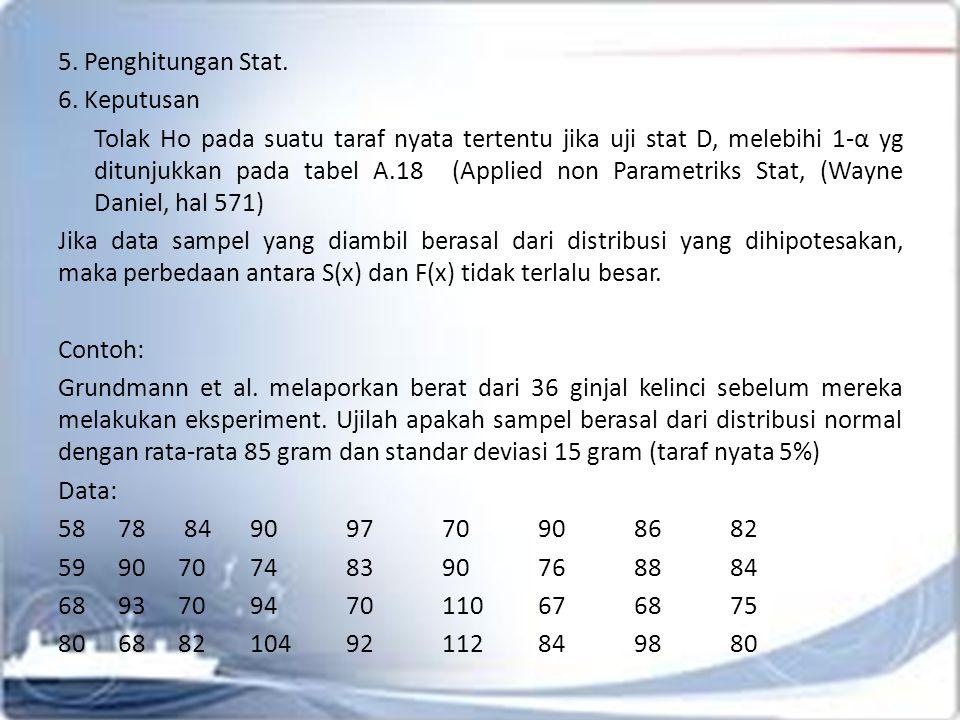 5.Penghitungan Stat. 6.