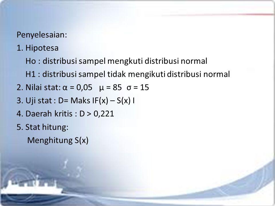 Penyelesaian: 1.Hipotesa Ho : distribusi sampel mengkuti distribusi normal H1 : distribusi sampel tidak mengikuti distribusi normal 2.
