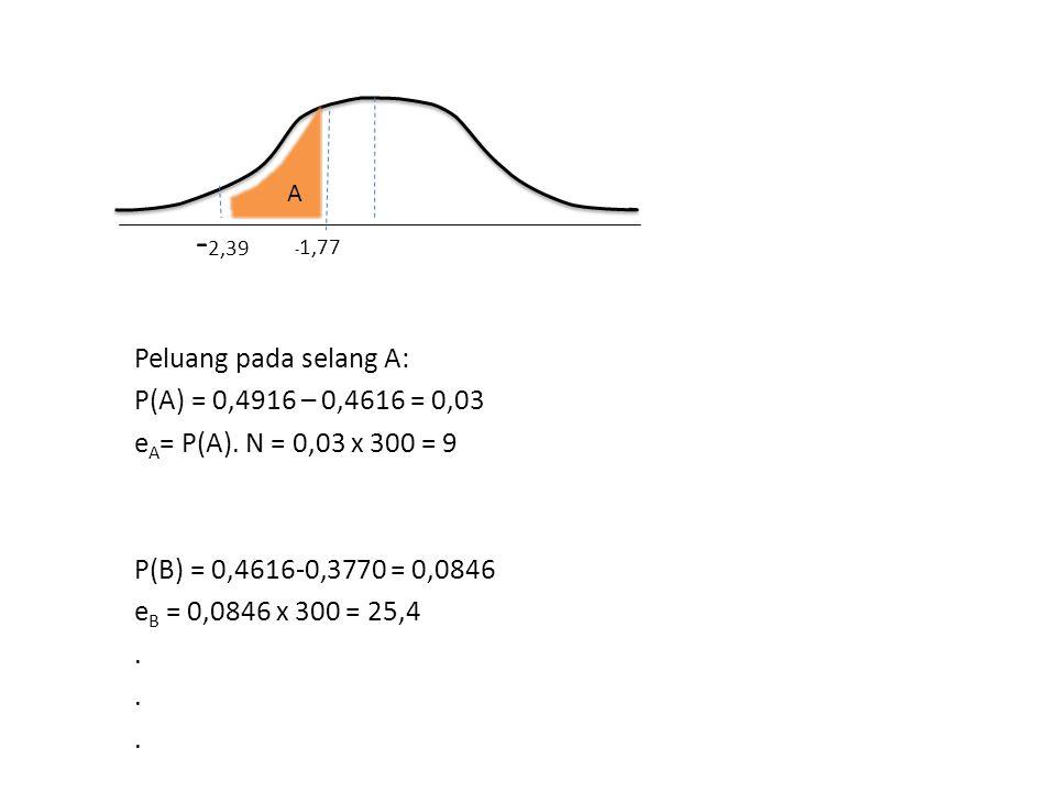 Peluang pada selang A: P(A) = 0,4916 – 0,4616 = 0,03 e A = P(A). N = 0,03 x 300 = 9 P(B) = 0,4616-0,3770 = 0,0846 e B = 0,0846 x 300 = 25,4. - 2,39 -
