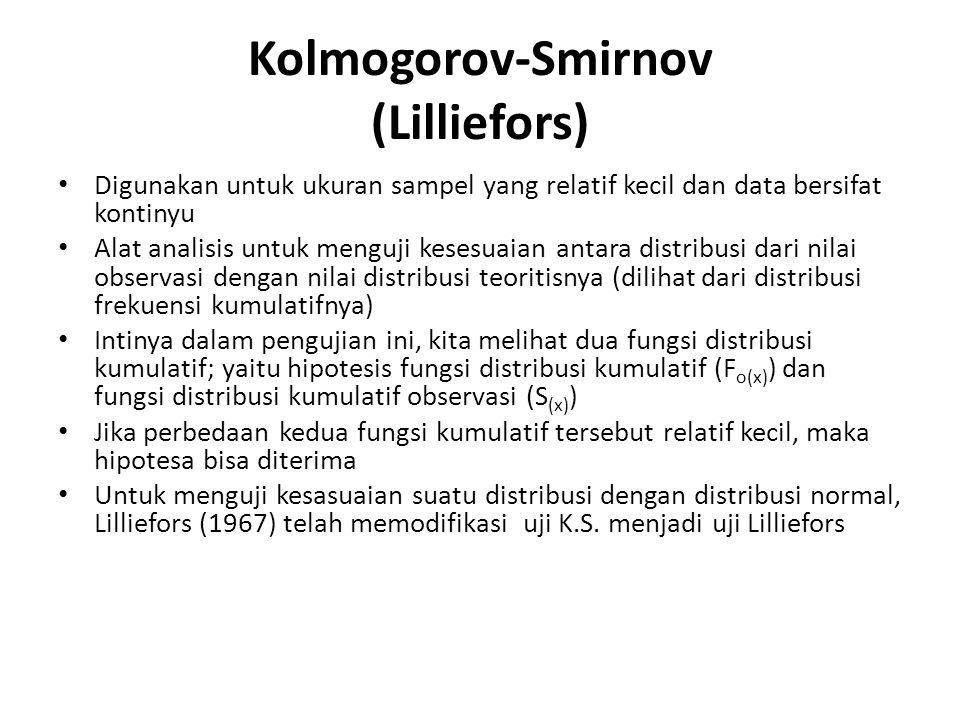 Kolmogorov-Smirnov (Lilliefors) Digunakan untuk ukuran sampel yang relatif kecil dan data bersifat kontinyu Alat analisis untuk menguji kesesuaian ant