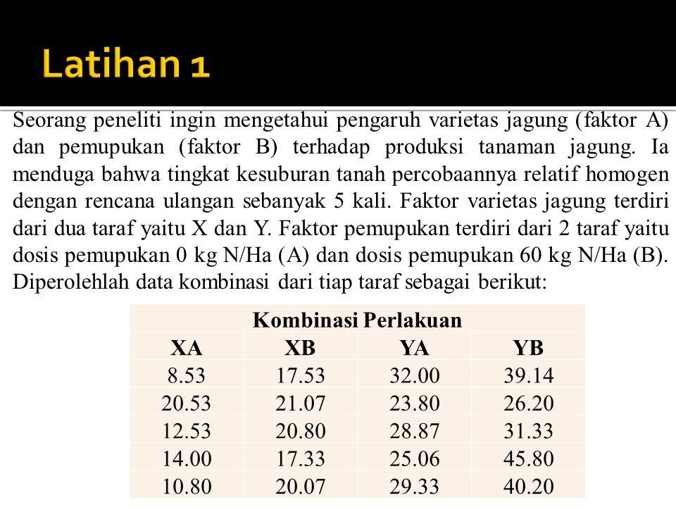 Seorang peneliti ingin mengetahui pengaruh varietas jagung (faktor A) dan pemupukan (faktor B) terhadap produksi tanaman jagung. Ia menduga bahwa ting