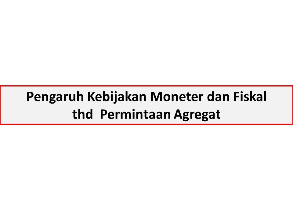 Pengaruh Kebijakan Moneter dan Fiskal thd Permintaan Agregat